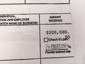 No On Measure C Campaign Receives Big Business Money