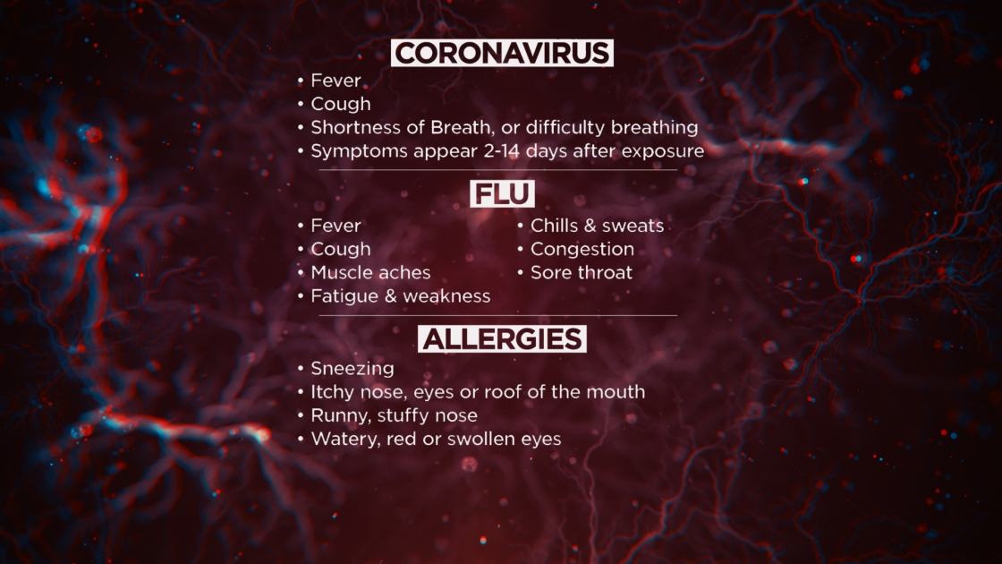 Cathedral City Closes City Hall, Other Public Buildings Due To Coronavirus