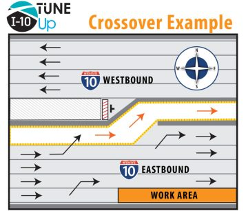 Three accidents occur on new I-10 crossover lane, CHP increases patrol near construction