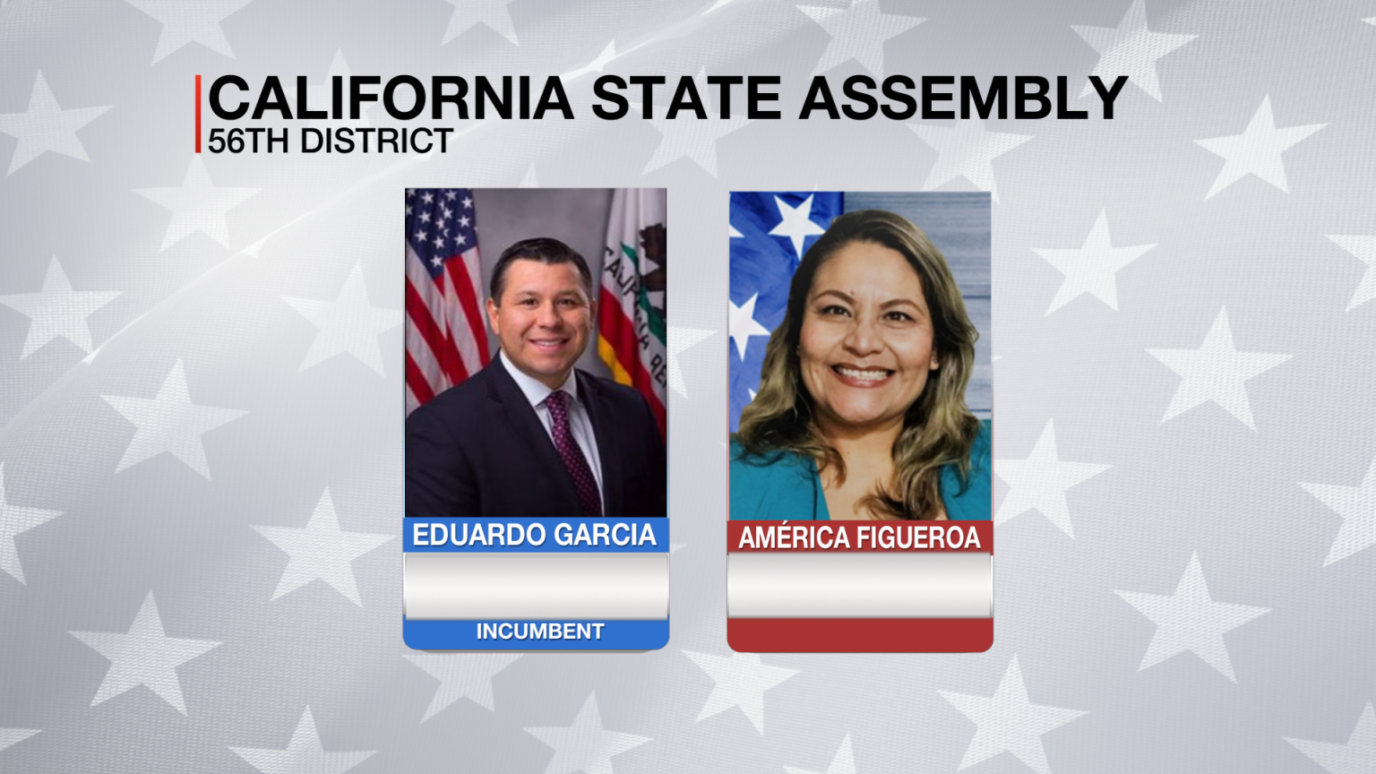 California State Assembly, 56th District Election Results