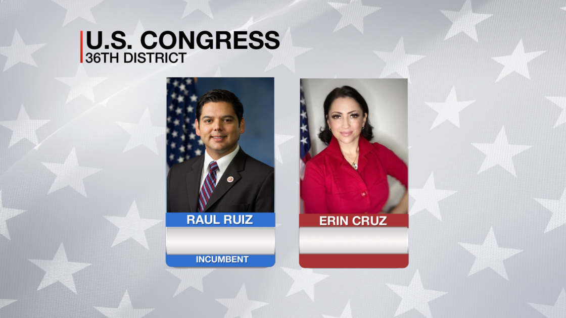 U.S. Representative, 36th Congressional District Election Results