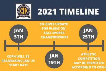 BREAKDOWN: CIF-SS Updated Statement – Dec. 16