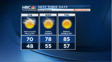 Mike's Tuesday Evening Forecast