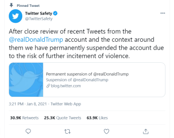 Twitter Permanently Suspends President Trump from its Platform