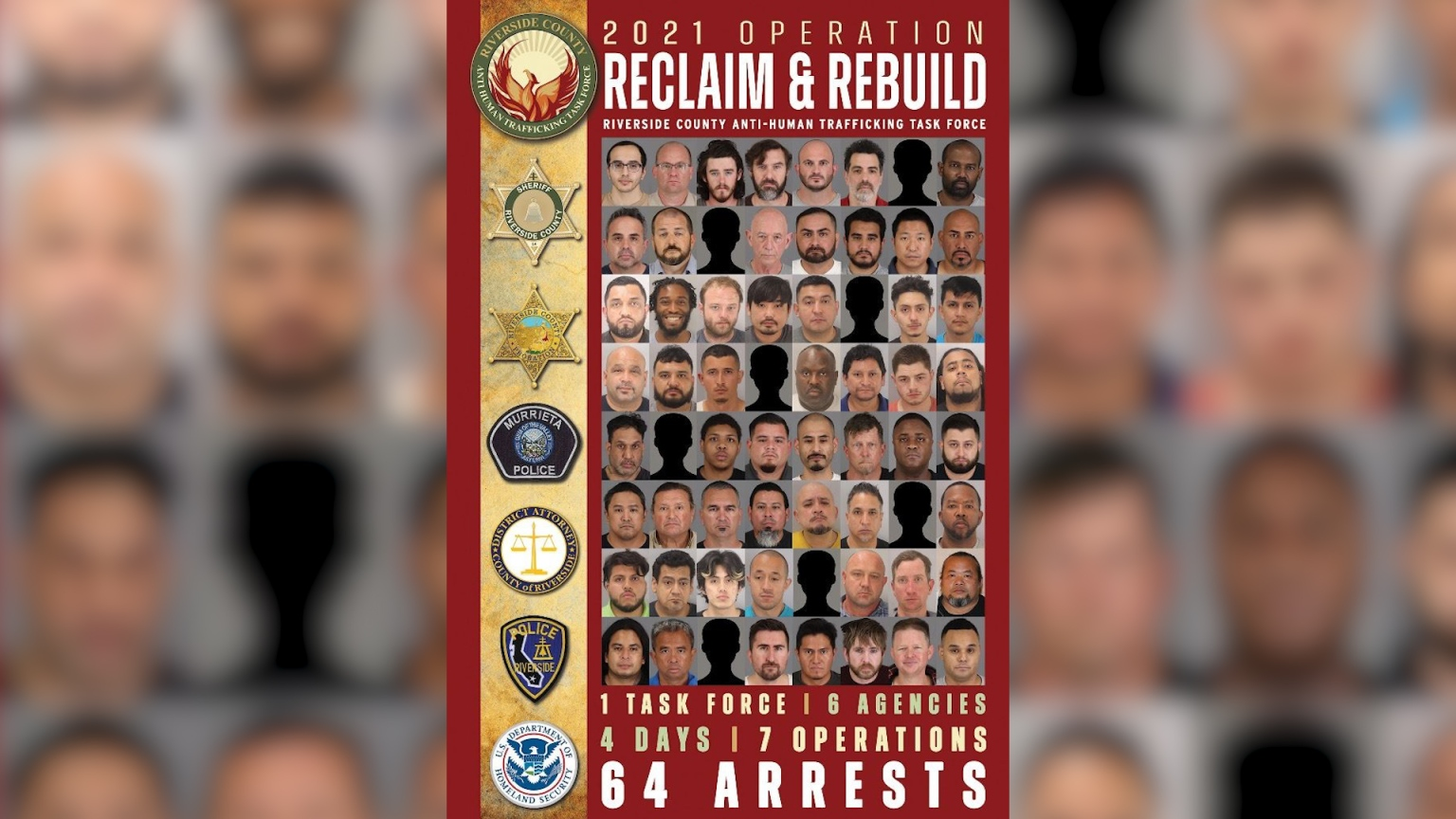 Riverside County DA Investigator among 64 arrested in prostitution sting, 17 from the Coachella Valley