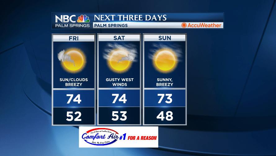 Jerry's Friday Forecast