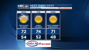 Jerry's Monday Forecast