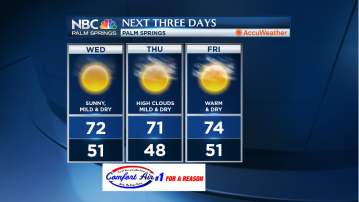 Jerry's Wednesday Forecast