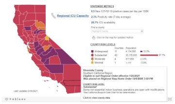 Riverside County Progresses to Less Restrictive Red Tier