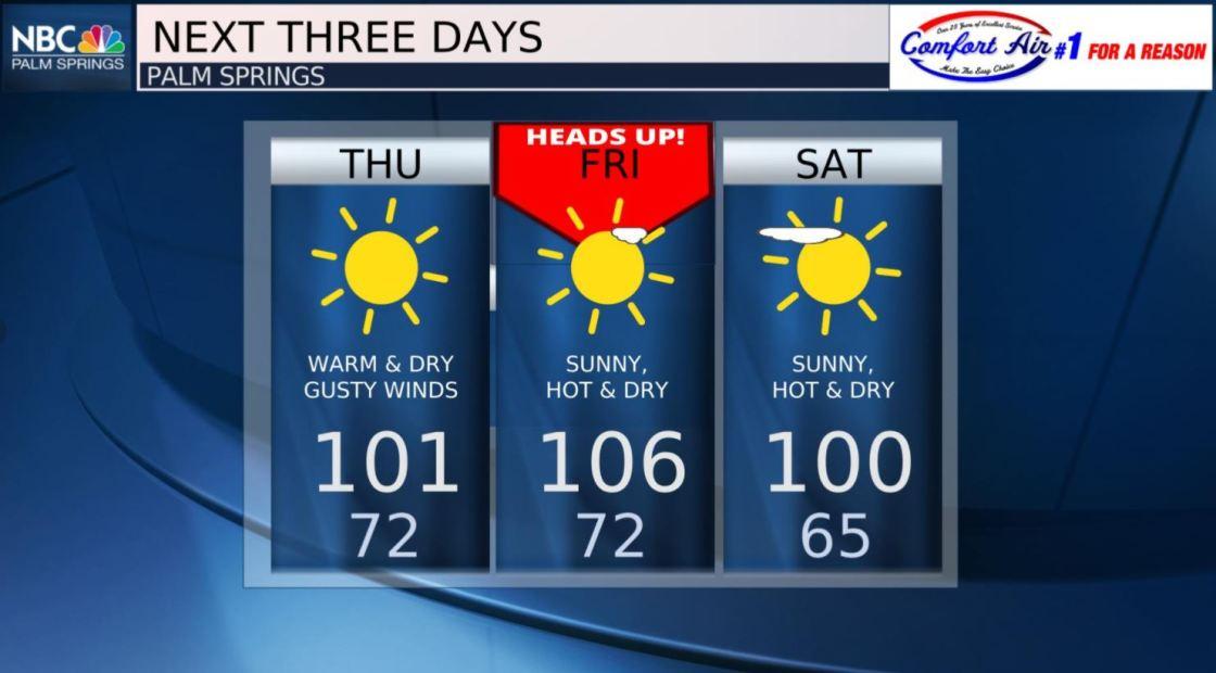 Jerry's Thursday Forecast