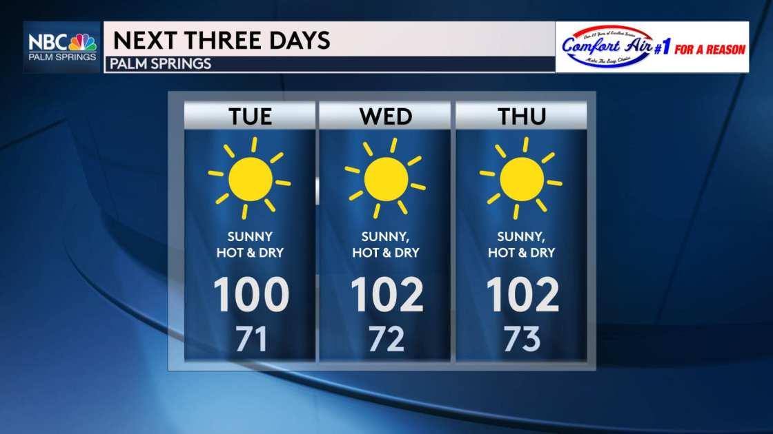 Jerry's Tuesday Forecast